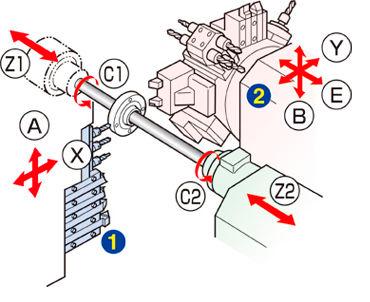 7-axis lathe